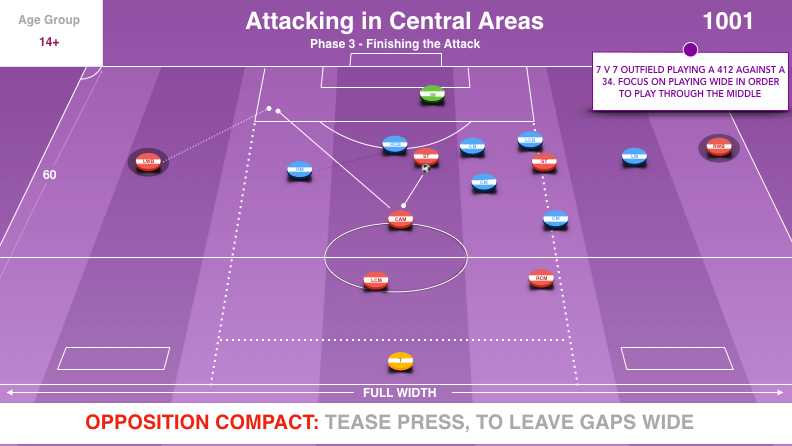 Attacking Centrally | Lead / Phase / 11 v 11 (01-S10)