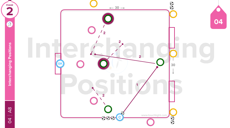 Interchanging Positions | Wave (04-P8)