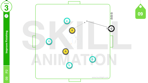 Improve Finishing | Skill (09-A2)
