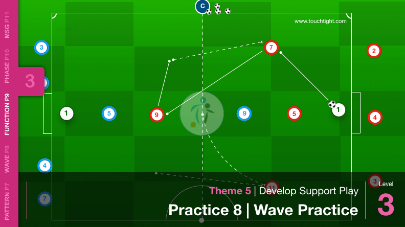 Developing Support Play | Wave (05-P8)