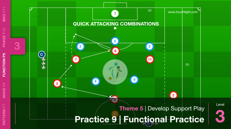 Developing Support Play | Function (05-P9)