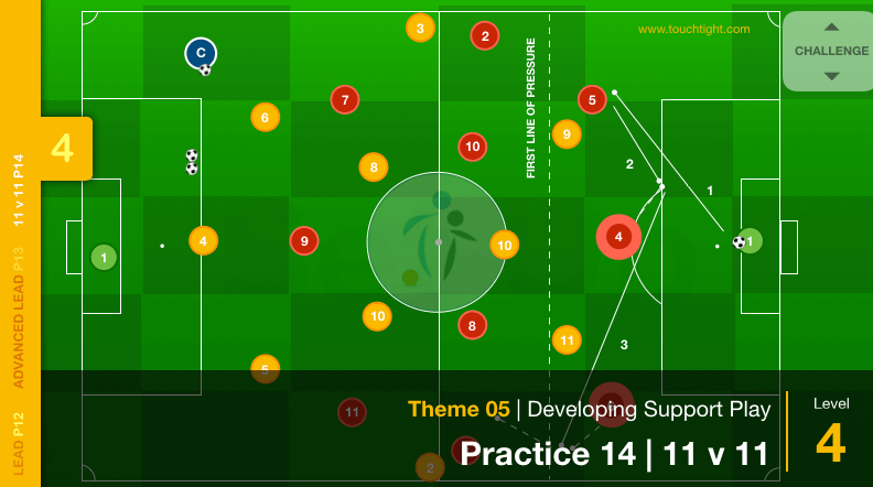 Developing Support Play | 11 v 11 (05-P14)