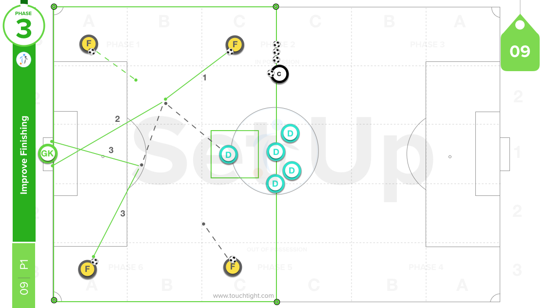 Touchtight Coaching - Touchtight Football Coaching   Touchtight Football Coaching