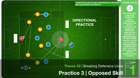 Breaking Defensive Lines | Opposed (22-P3)