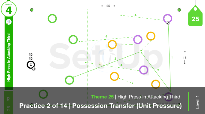 High Press In Attacking Third | Opposed (25-P2)
