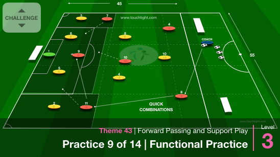 Forward Passing & Support Play | Function (43-P9)
