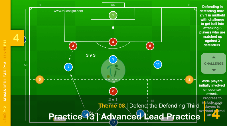 Defend The Defending Third | Adv. Lead (03-P13)