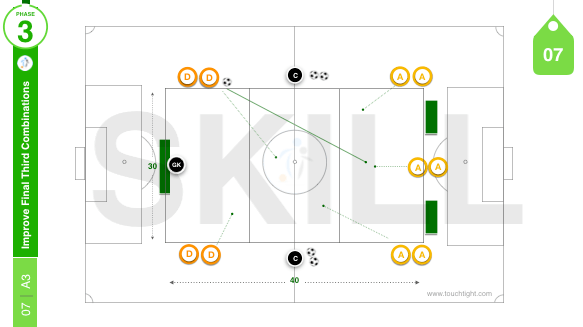 Improve Final Third Combinations | Skill (07-A3)