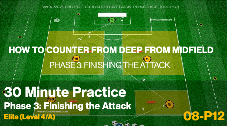 Direct Counter From Deep | Wolves | Lead (08-P12)