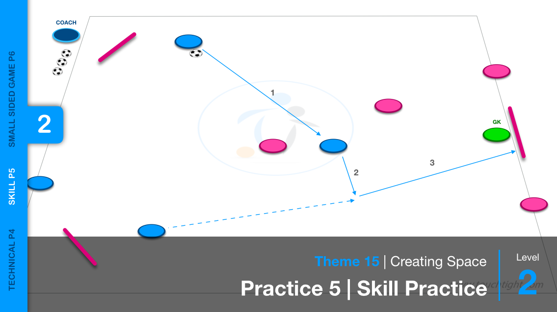 Creating Space | Skill (15-P5)