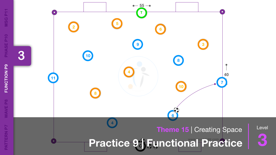 Creating Space | Function (15-P9)