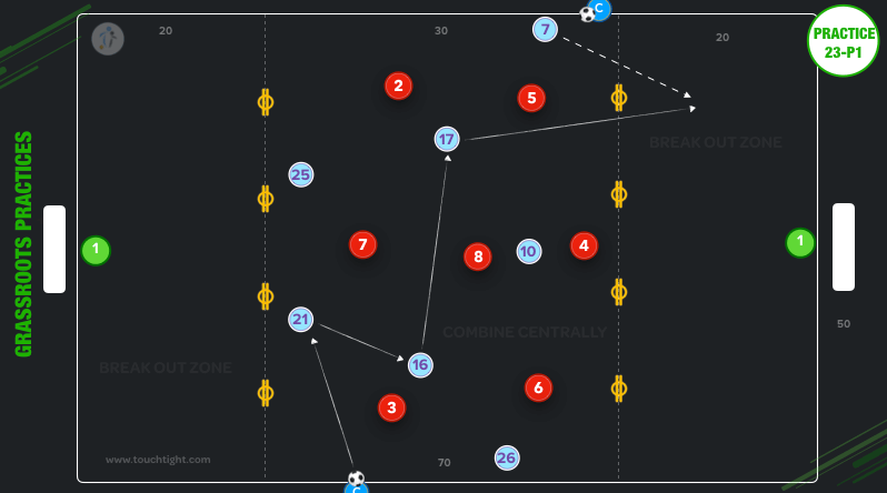 Defence Splitting Pass | Opposed (23-P2)
