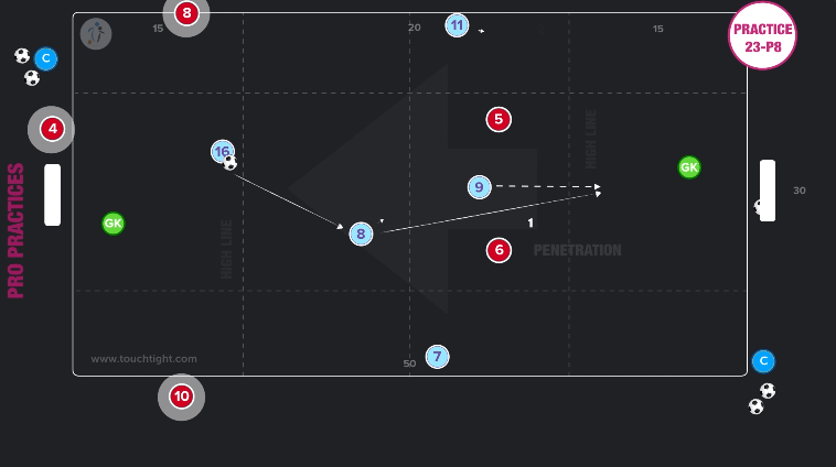 Defence Splitting Pass | Wave (23-P8)
