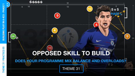 Building Play In A 433 | Skill (31-P5)