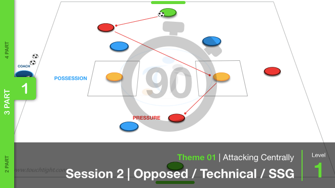 Attacking Centrally 01 S2 T