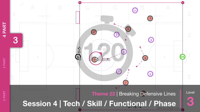 Breaking Defensive Lines | Tech / Skill / Function / Phase (22-S4)