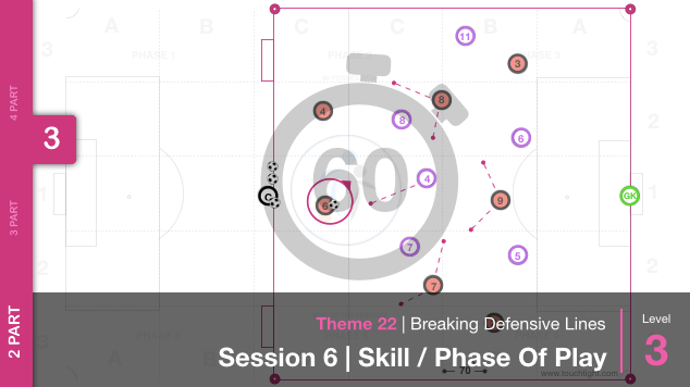 Breaking Defensive Lines | Skill / Phase (22-S6)