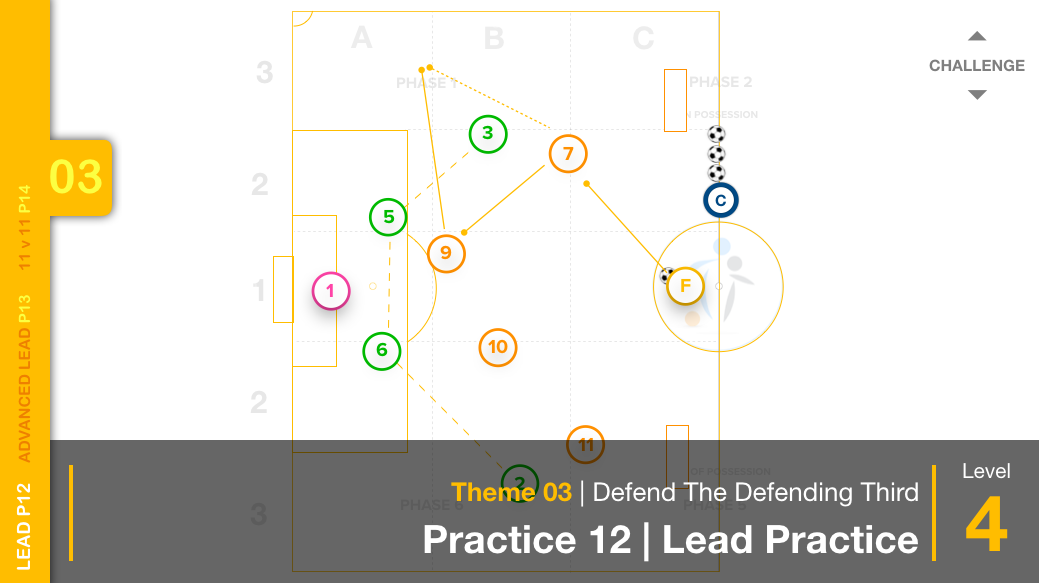 Defend The Defending Third | Lead (03-P12)