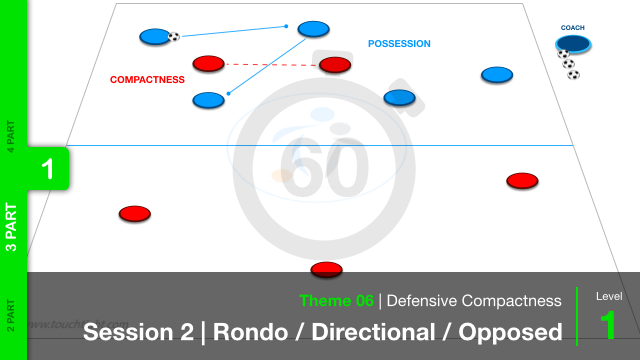 Defensive Compactness 06 S2 T