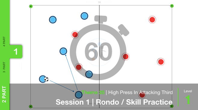 High Press In Attacking Third 25 S1 T
