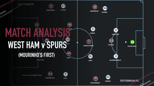 MA West Ham V Spurs