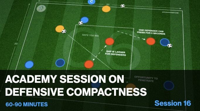 Defensive Compactness | Session 16