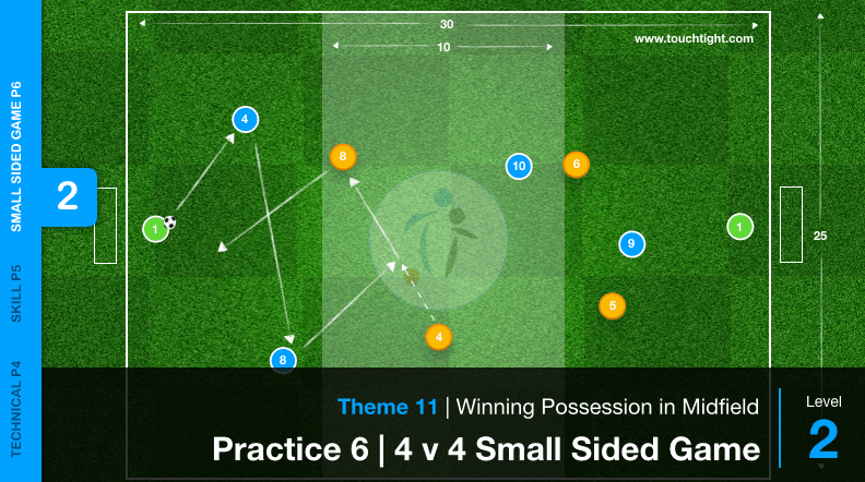 Winning Possession In MF Area | SSG (11-P6)