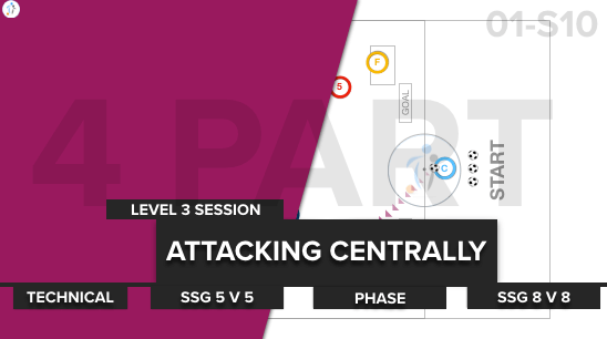 Attacking Centrally | Tech / SSG / Phase (01-Additional Session)