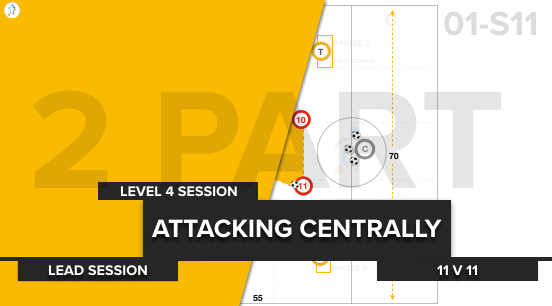 Attacking Centrally | Lead / 11 v 11 (01-S11 2-Part)