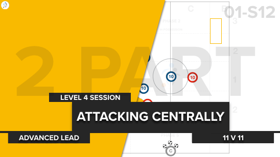 Attacking Centrally | Adv. Lead / 11 v 11 (01-S12)