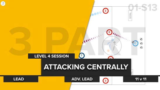 Attacking Centrally | Lead / Adv. Lead / 11 v 11 (01-S13)