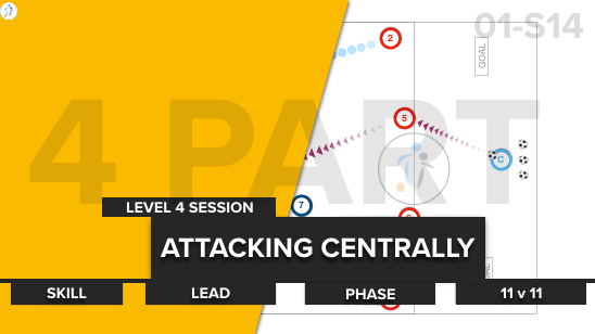 Attacking Centrally | Skill / Lead / Phase / 11 v 11 (01-S14)