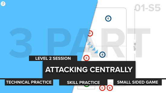 Attacking Centrally | Tech / Skill / SSG (01-S5)