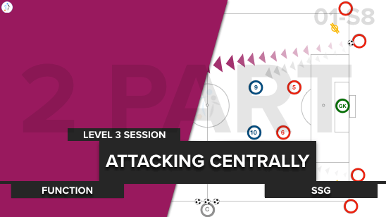 Attacking Centrally | Tech / Function / MSG (01-S8)