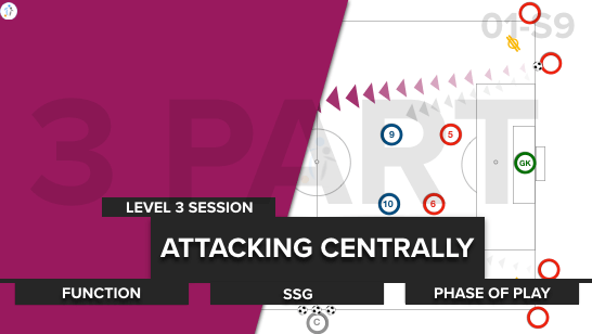 Attacking Centrally | Function / MSG / Phase (01-S9)