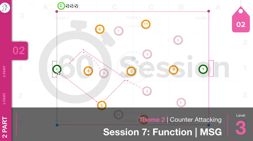 Counter Attacking | Function / MSG (02-S7)
