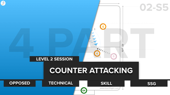 Counter Attacking | Opposed / Tech / Skill / SSG (02-S5)