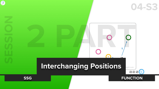 Interchanging Positions | SSG-Function (04-S3)