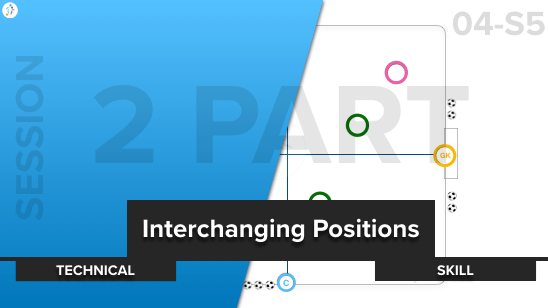 Interchanging Positions | Tech / Skill (04-S5)