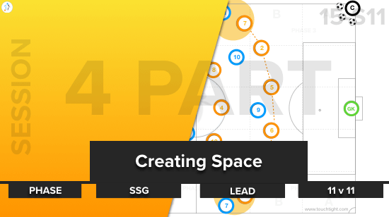Creating Space | Phase / MSG / Lead / 11 v 11 (15-S11)