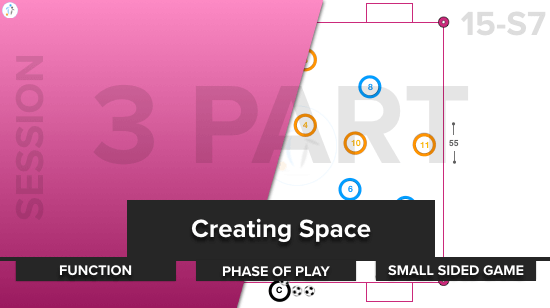 Creating Space | Function / Phase / MSG (15-S7)