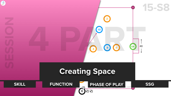 Creating Space | Skill / Function / Phase / MSG (15-S8)