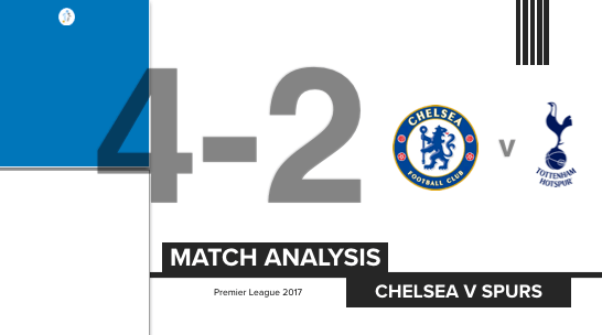 Chelsea v Spurs - 343 Strengths (2058)