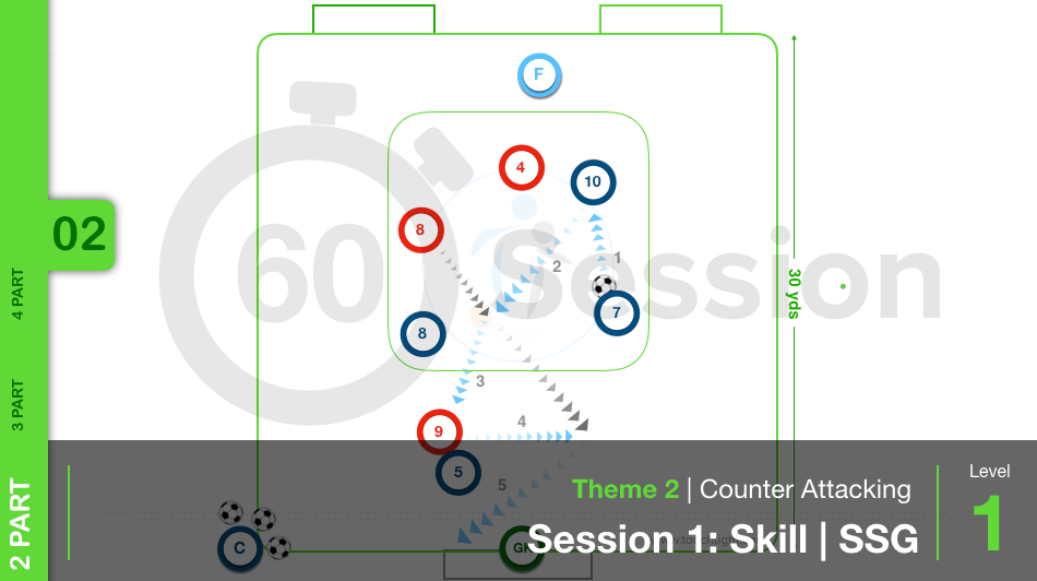 Counter Attacking | Skill / SSG (02-S1)