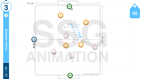 Counter Attacking | SSG (02-A6)