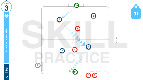 Attacking Centrally | Skill (01-P5)