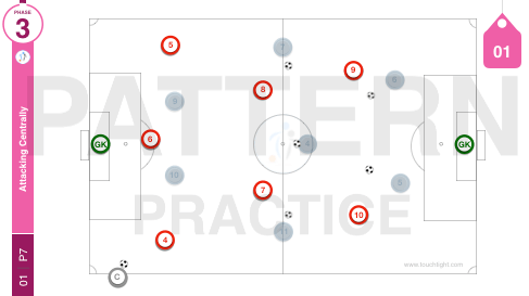 Attacking Centrally | Pattern (01-P7)