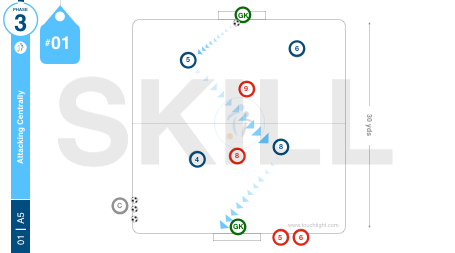 Attacking Centrally | Skill (01-A5)