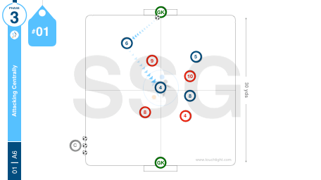 Attacking Centrally | SSG (01-A6)