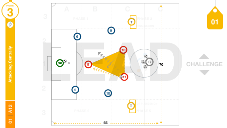 Attacking Centrally | Lead (01-A12)